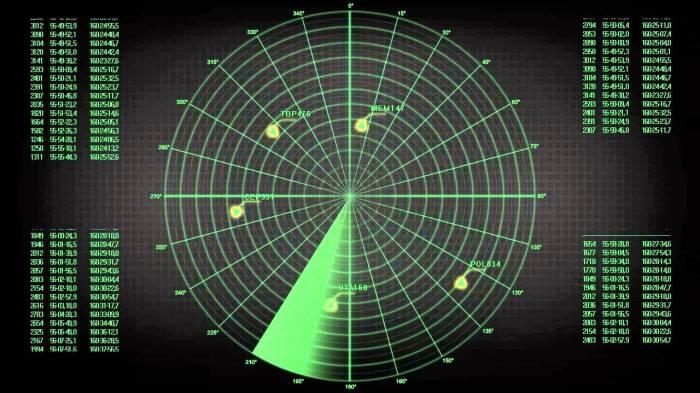 Картинки по запросу 1935 - Изобретатель Роберт Уотсон-Уатт провел первые испытания радара.